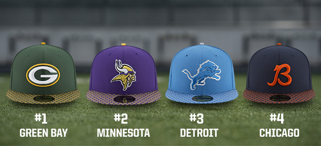 NFC North Preview
