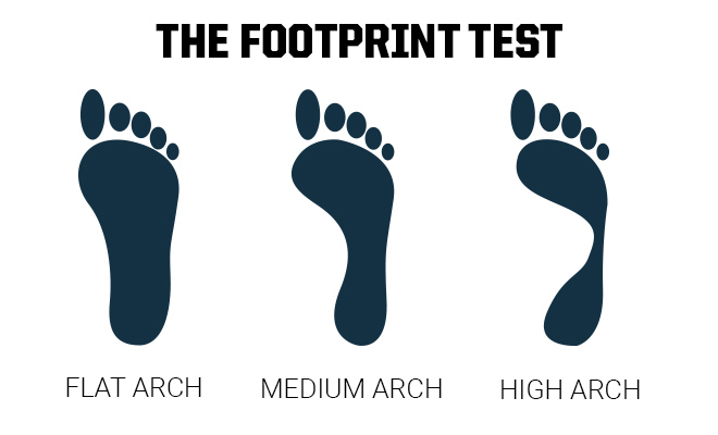 Choose The Right Running Shoe 3