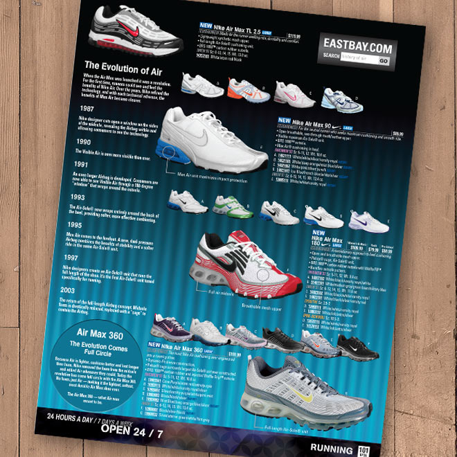 A single page of an old Eastbay catalog showing Nike Air sneakers, including the Air Max 90.